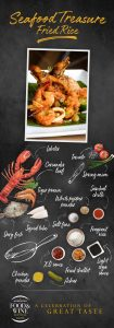 All of the ingredients that go into Sea Treasure Fried Rice are illustrated in this infographic