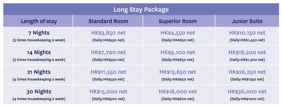 Long Staying Monthly Rental Plan