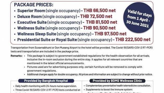 asq-flyer-bangkok-hospital-eng__14-days-30-june-21-2