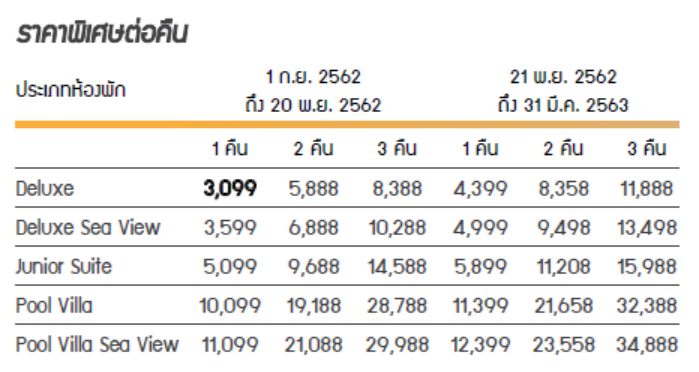Megatix-Thai-Tiew-Thai-52-PPPBR-Package.png