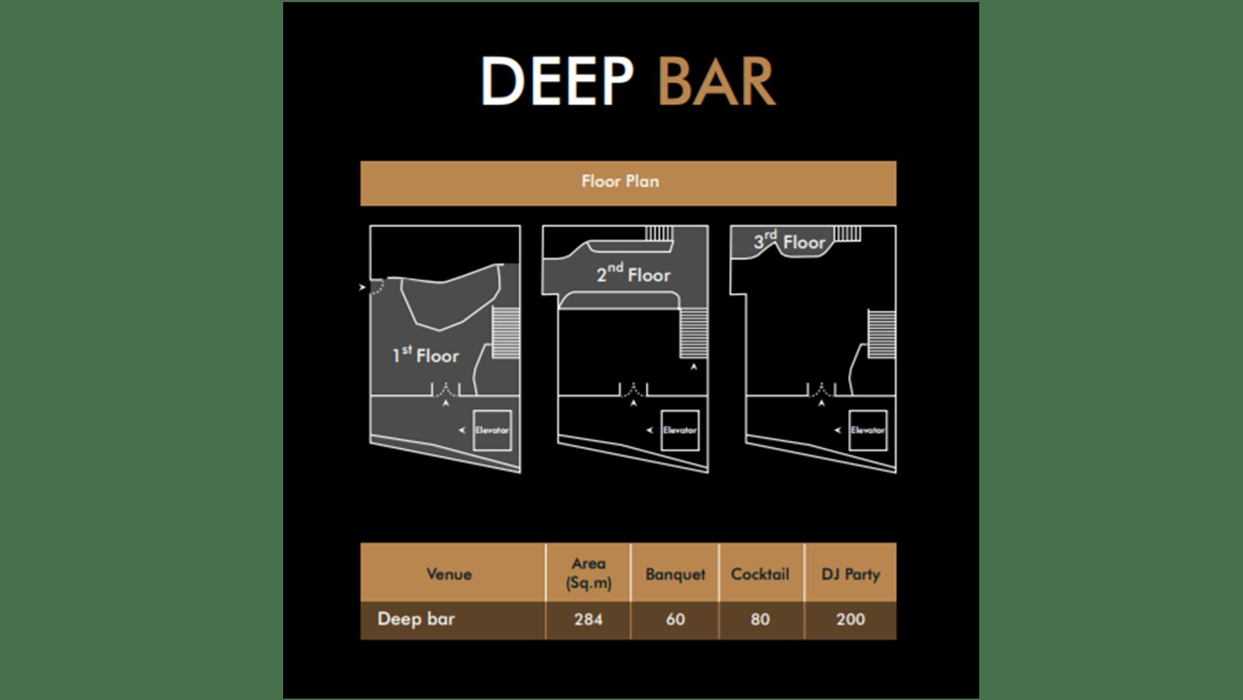 Deep-Bar-capacity.png