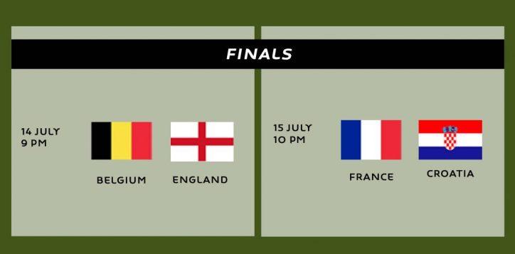 finals-2